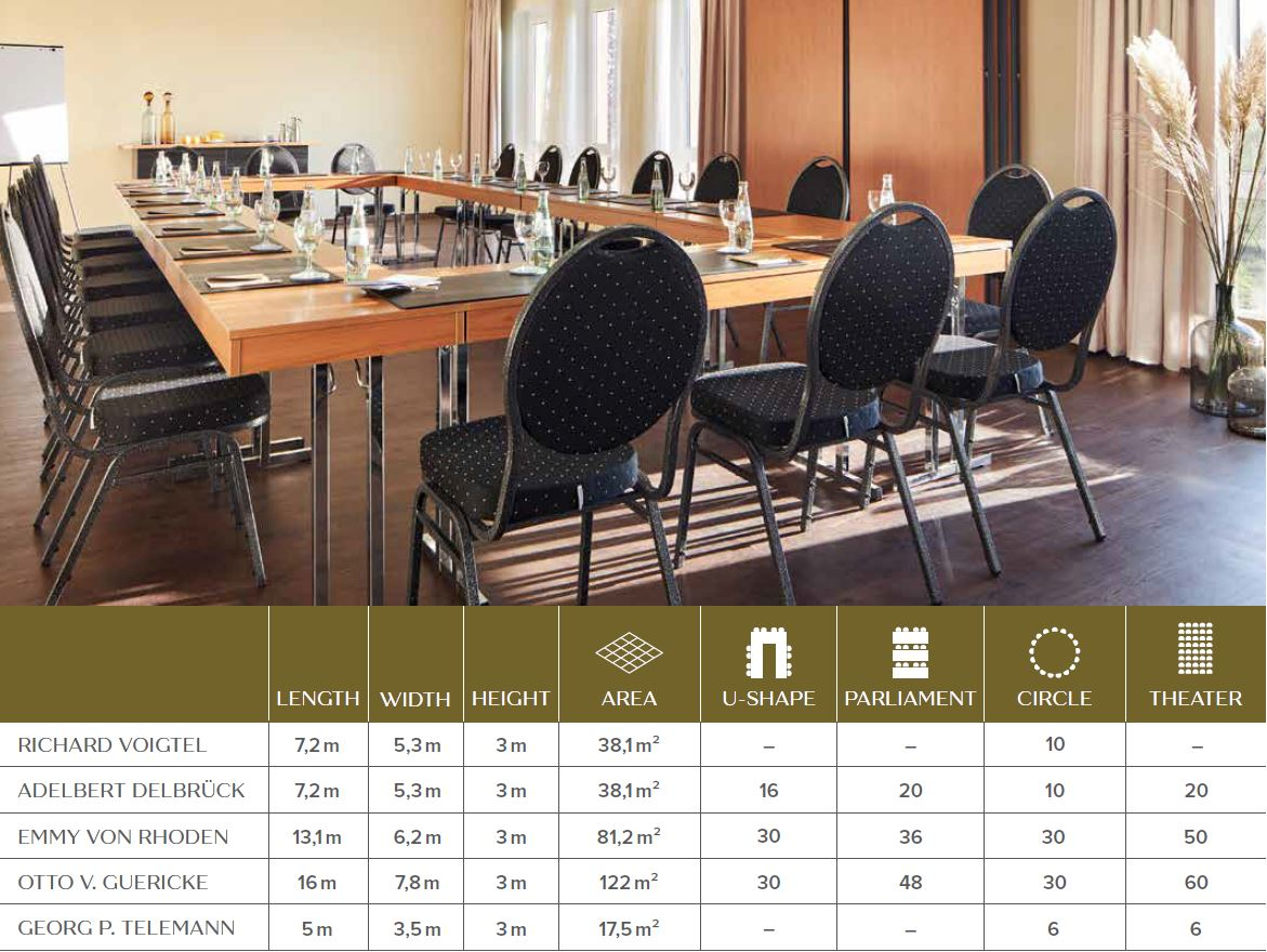 Overview Meeting Rooms Classik Hotel Magdeburg